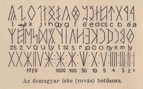 magyarkonyv_rovasabc