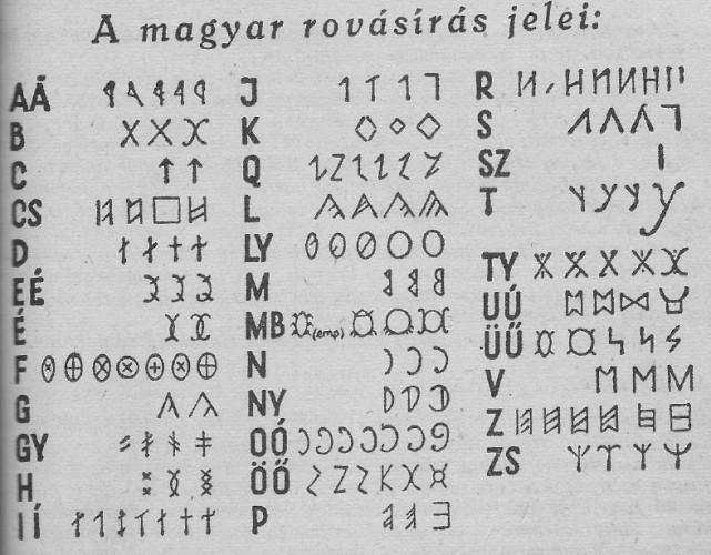 1944 Mindszenti Bela rovas abc